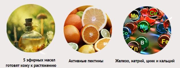 Состав Крема-Спрея Доминатор