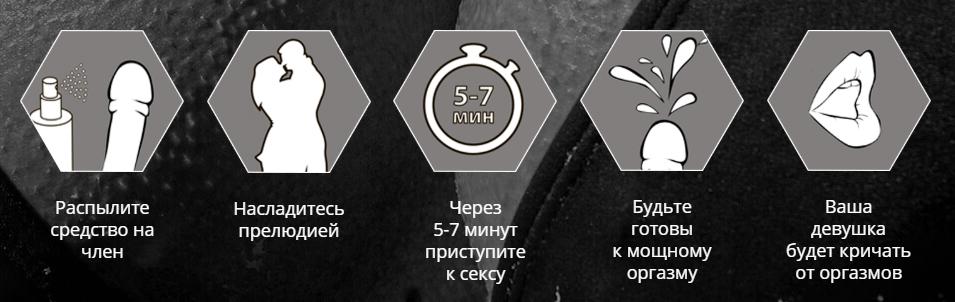 Инструкция к применению Спрей М16